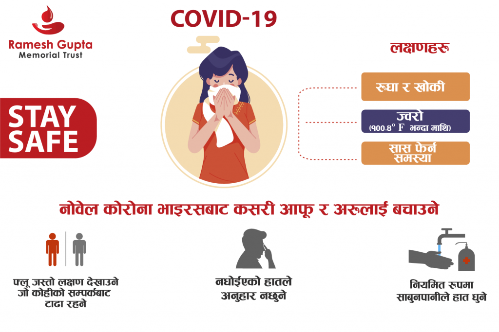 symptoms and prevention of COVID-19