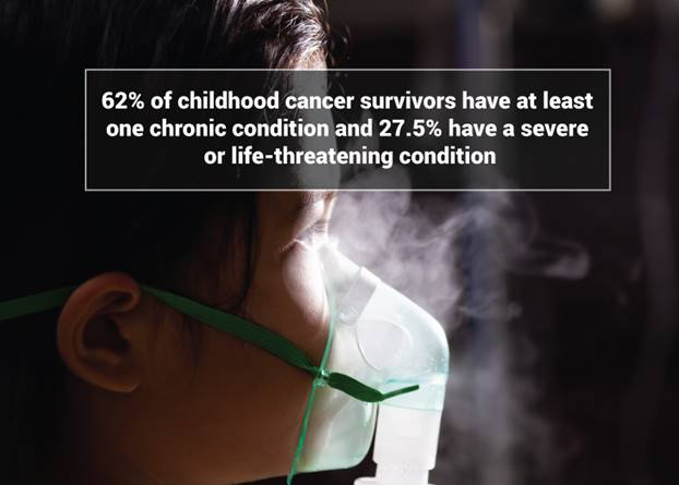 chronic condition facts for childhood cancer